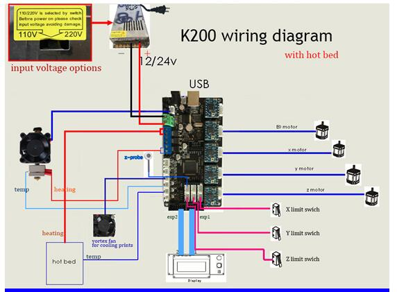 Manual For He3d K200 Single Extruder Printer About How To
